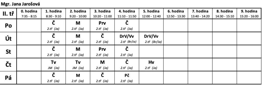 Rozvrhy tříd 2