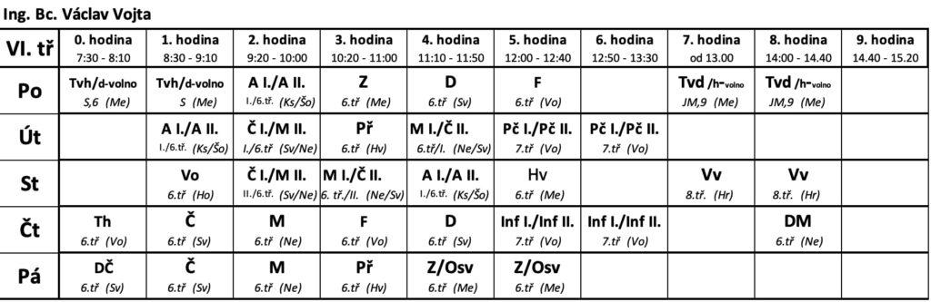 Rozvrhy tříd 6