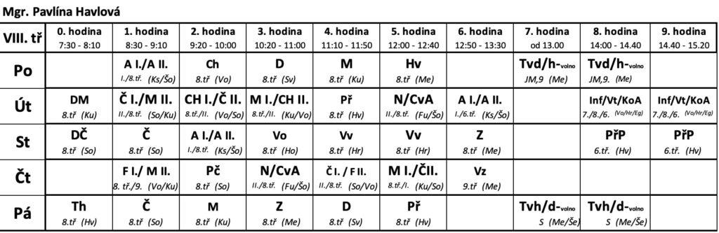 Rozvrhy tříd 8