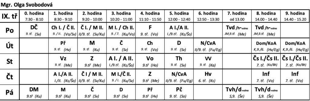 Rozvrhy tříd 9