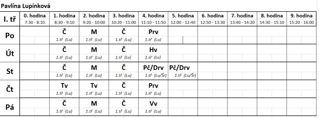 Rozvrhy tříd 1