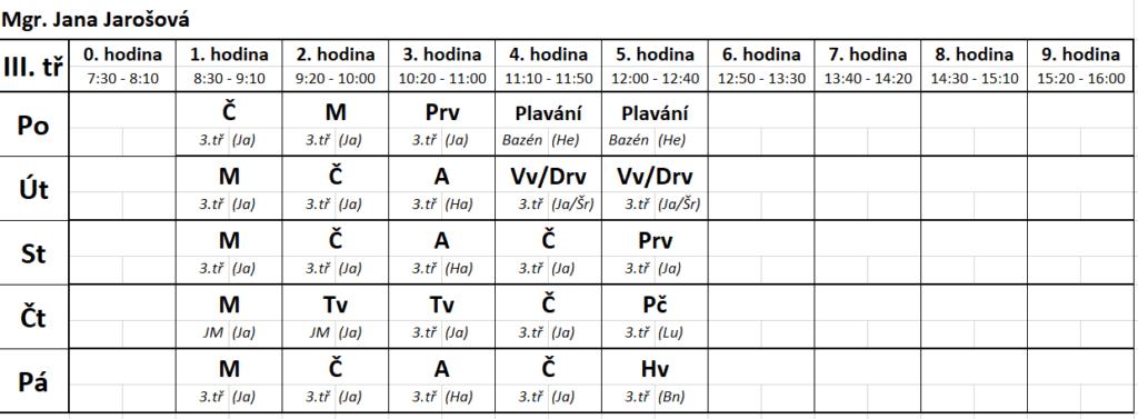 Rozvrhy tříd 3