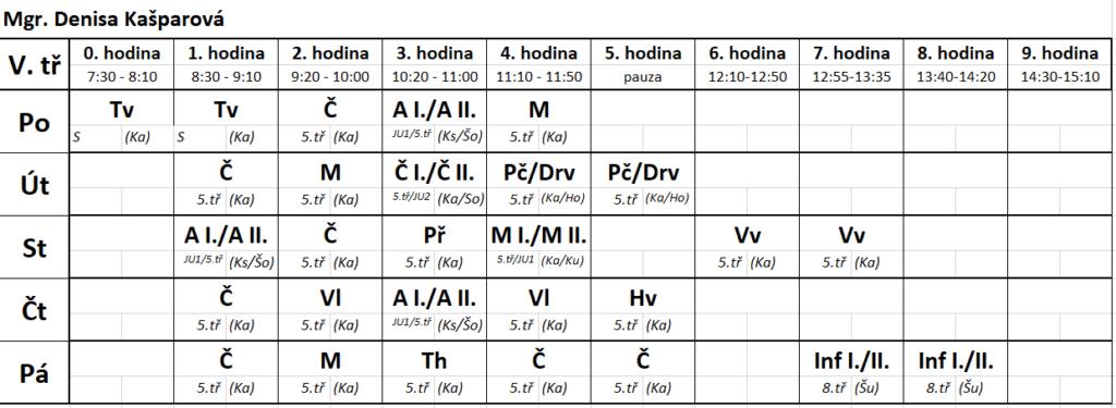 Rozvrhy tříd 5
