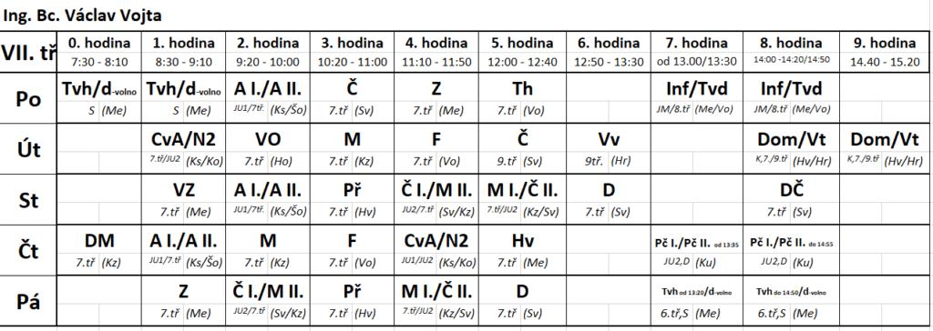 Rozvrhy tříd 7
